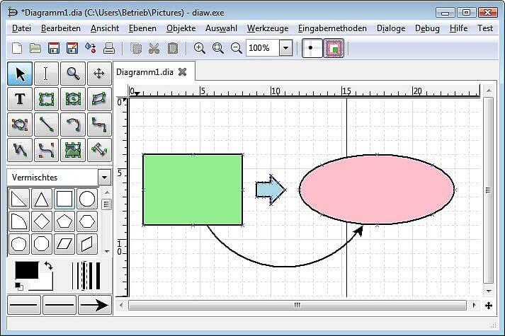 Dia – Diagram Editor
